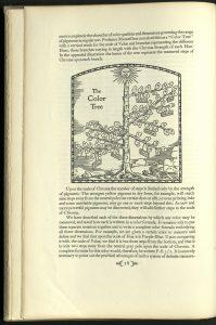 qc495-c7-1921-pg18
