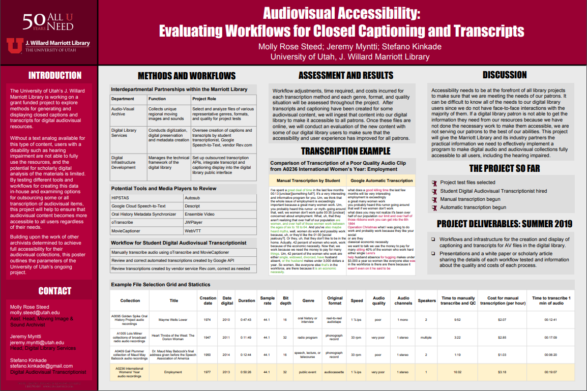 Audiovisual Accessibility poster