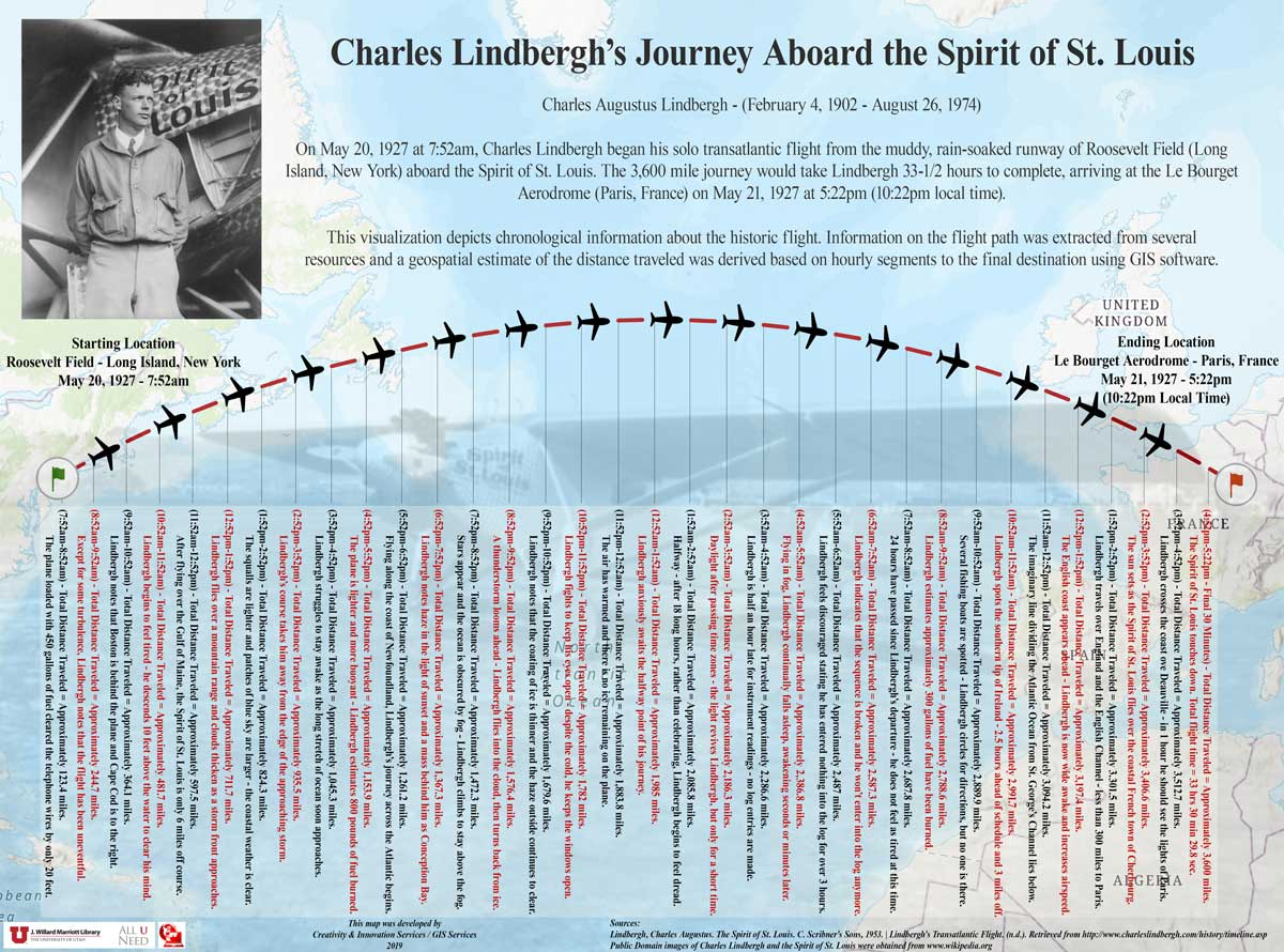Charles Lindbergh's Journey Aboard the Spirit of St. Louis: A visulization of the flight course with hourly narrative accounts about the journey.
