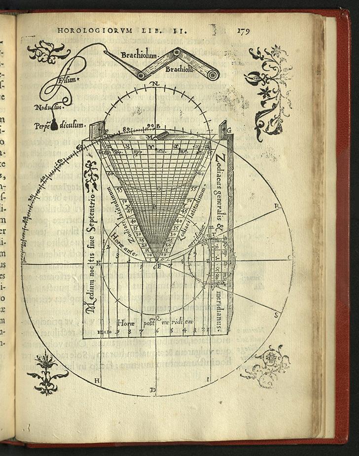 full page diagram of Regiomontanus dial