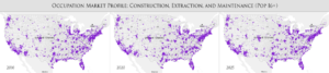 An image depicting 2010, 2020, and 2015 market trends for Construction, Extraction, and Maintenance occupations.